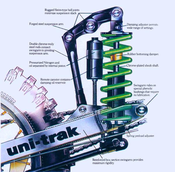 فناوری Uni-Trak کاواساکی